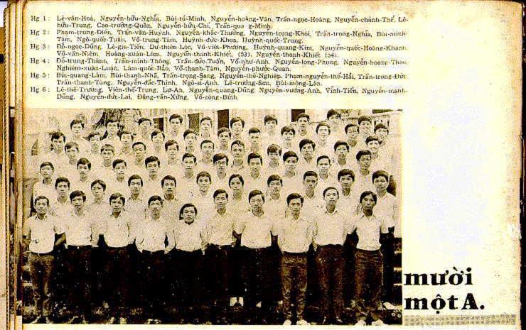 Class 11A - Year 1970